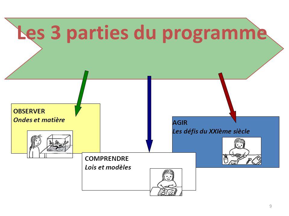 Les 3 parties du programme