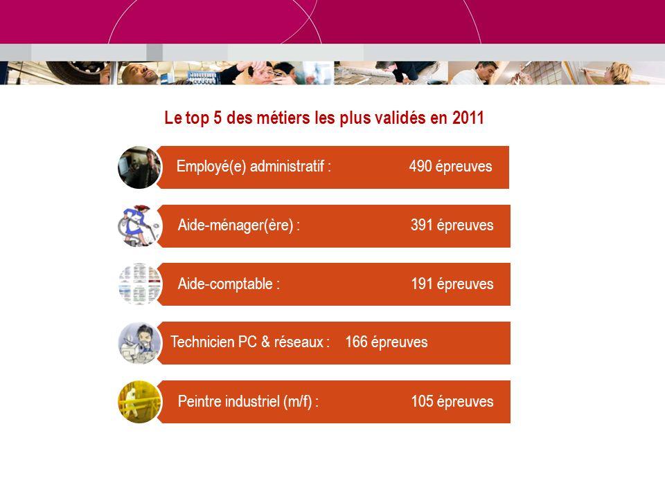 Le top 5 des métiers les plus validés en 2011