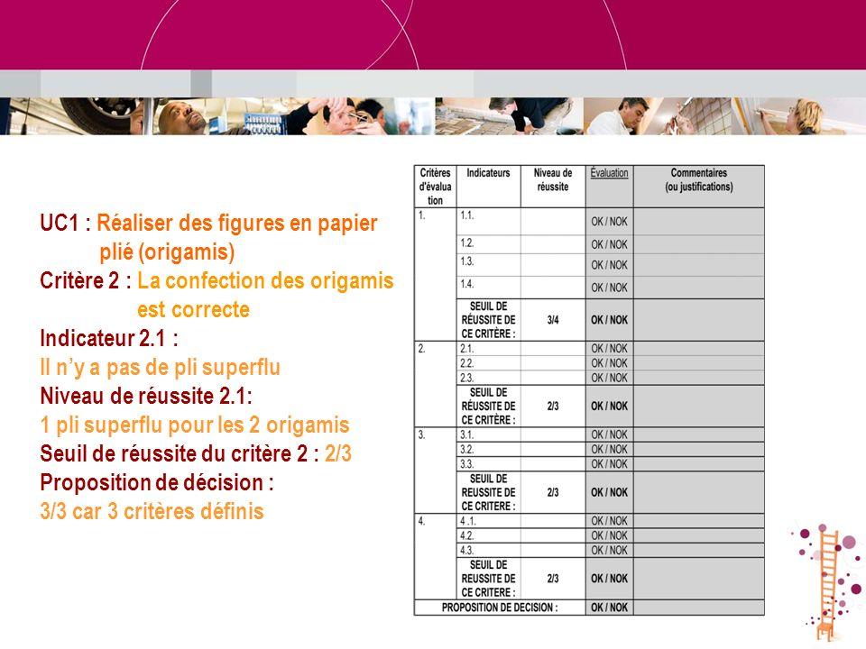 UC1 : Réaliser des figures en papier