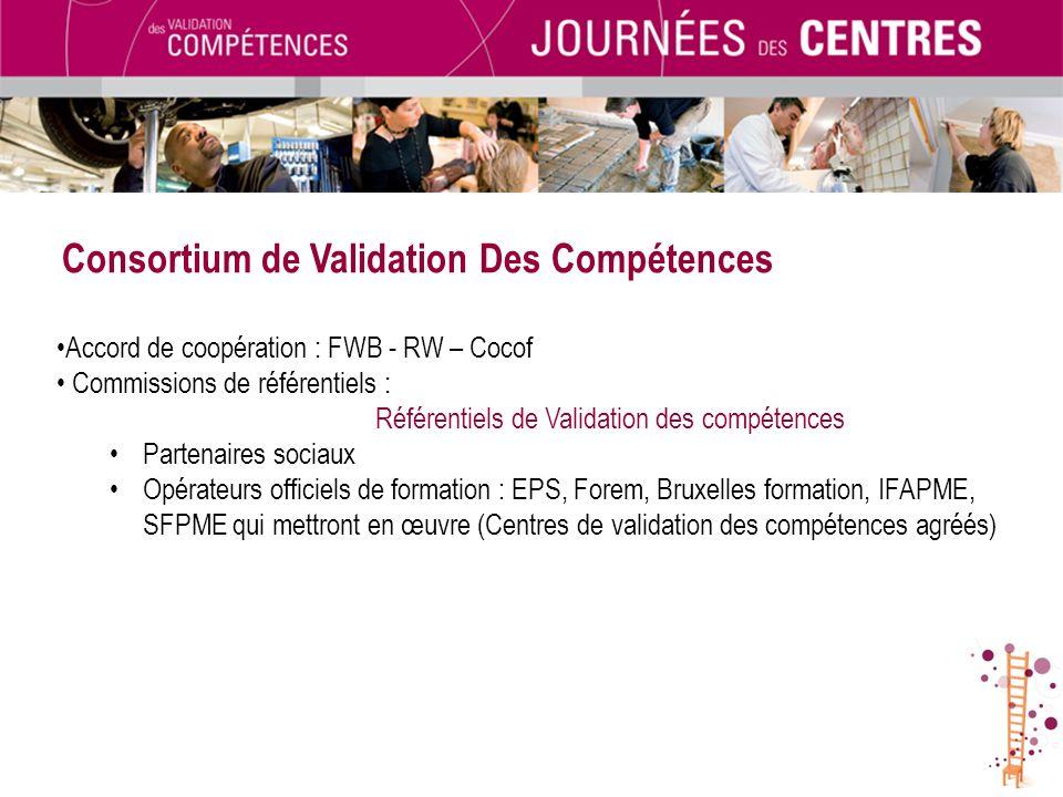 Consortium de Validation Des Compétences