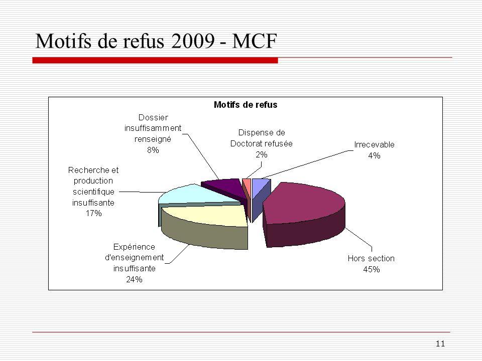 Motifs de refus 2009 - MCF