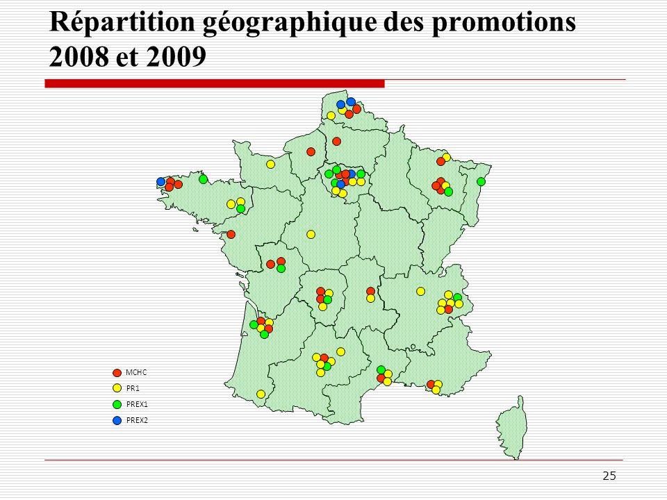 Répartition géographique des promotions 2008 et 2009