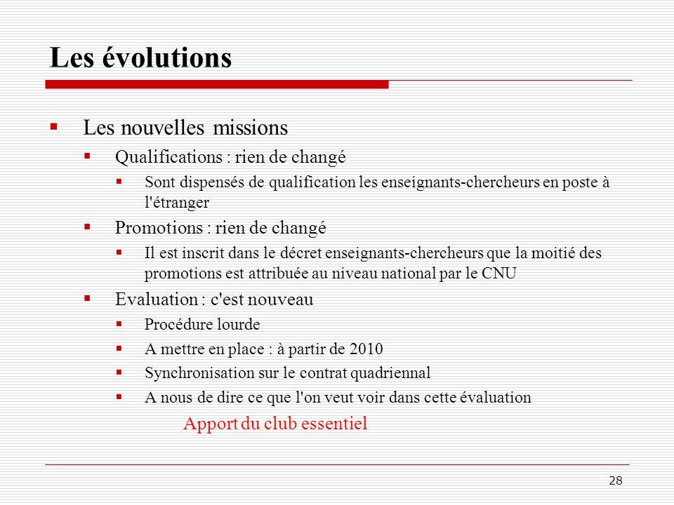 Les évolutions Les nouvelles missions Qualifications : rien de changé