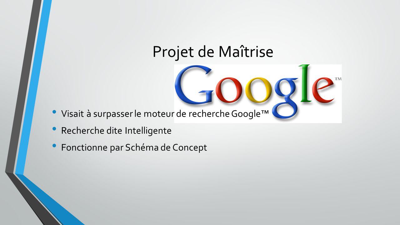Projet de Maîtrise Visait à surpasser le moteur de recherche Google™