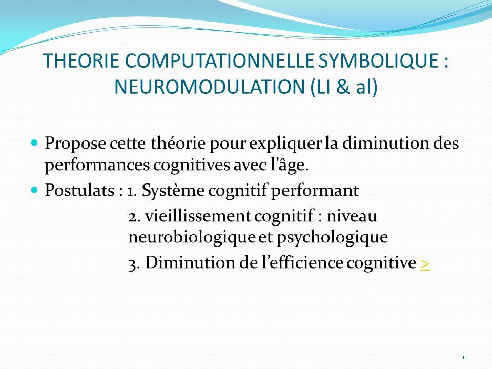 THEORIE COMPUTATIONNELLE SYMBOLIQUE : NEUROMODULATION (LI & al)
