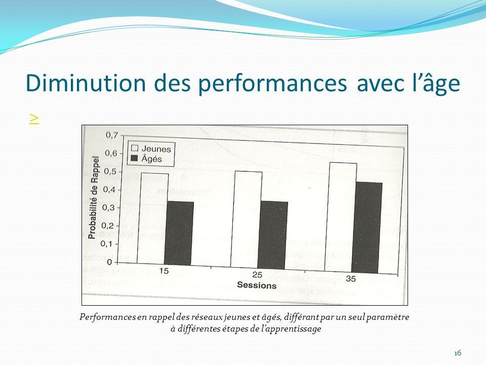 Diminution des performances avec l'âge