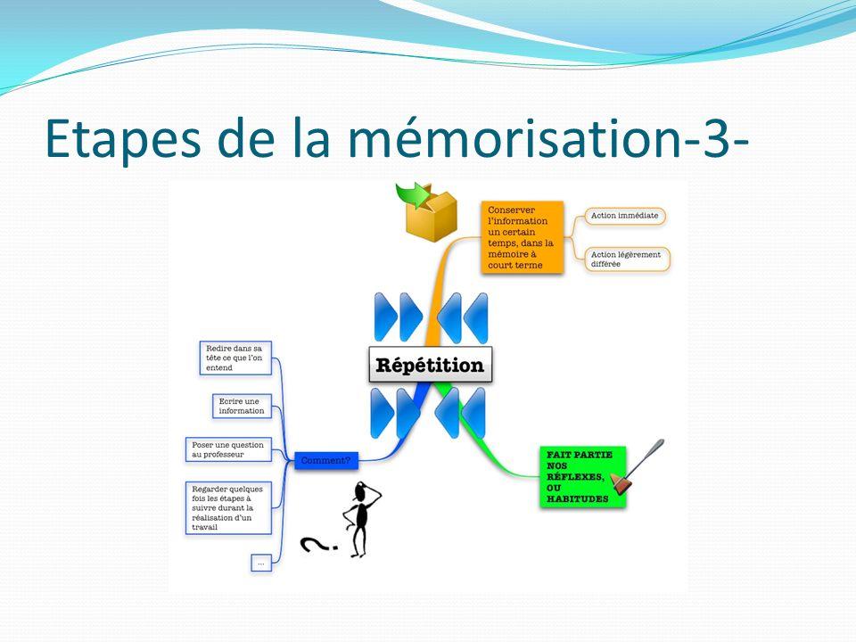 Etapes de la mémorisation-3-