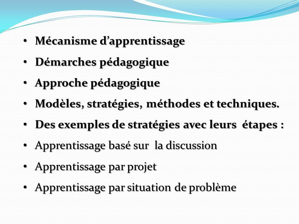 Mécanisme d'apprentissage