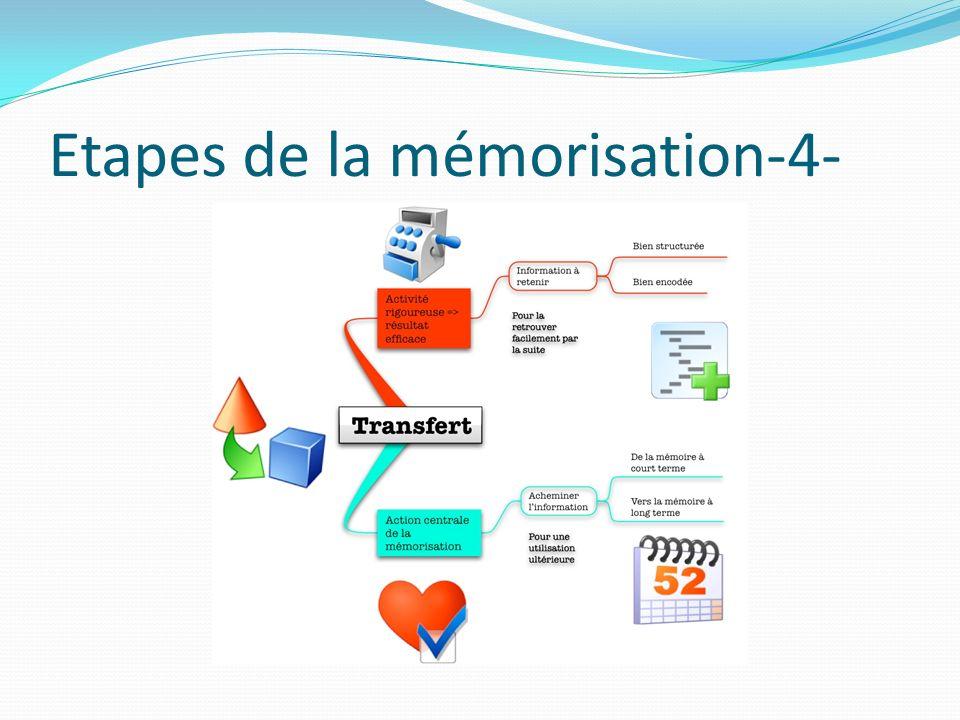 Etapes de la mémorisation-4-