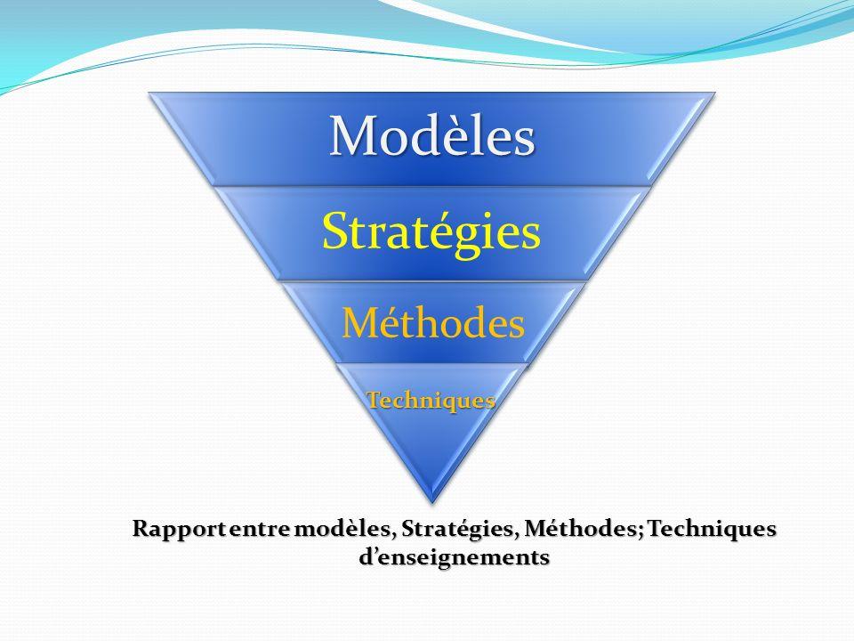 Modèles Stratégies Techniques