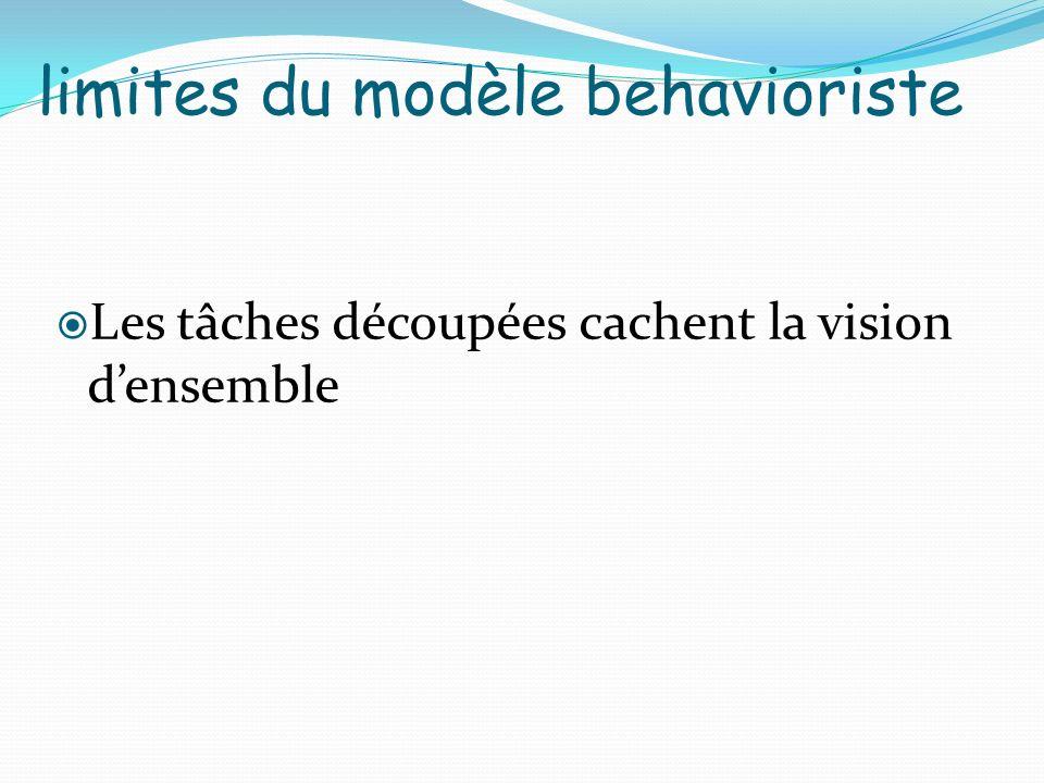 limites du modèle behavioriste