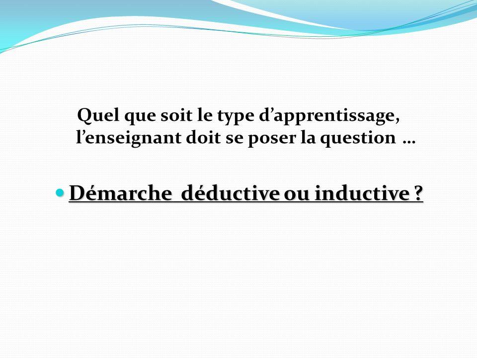 Démarche déductive ou inductive
