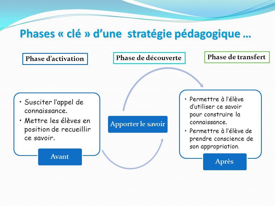 Phases « clé » d'une stratégie pédagogique …