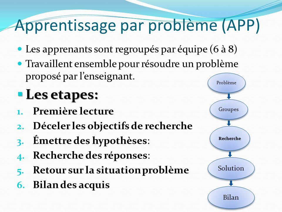 Apprentissage par problème (APP)