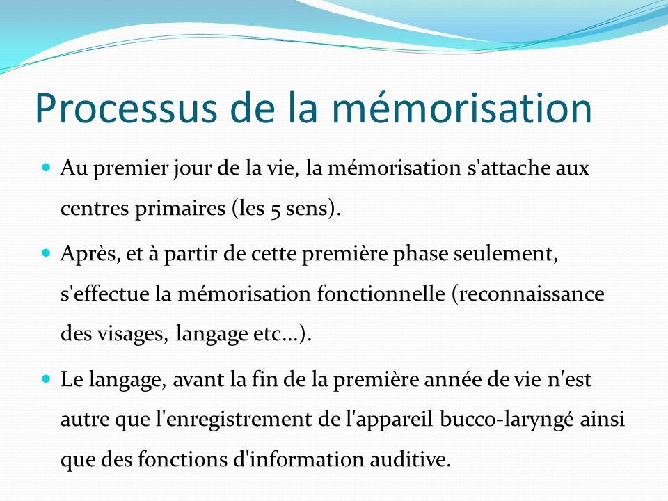 Processus de la mémorisation