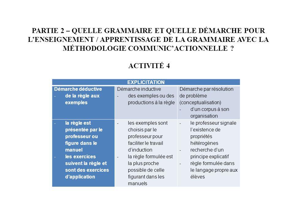 PARTIE 2 – QUELLE GRAMMAIRE ET QUELLE DÉMARCHE POUR L'ENSEIGNEMENT / APPRENTISSAGE DE LA GRAMMAIRE AVEC LA MÉTHODOLOGIE COMMUNIC'ACTIONNELLE