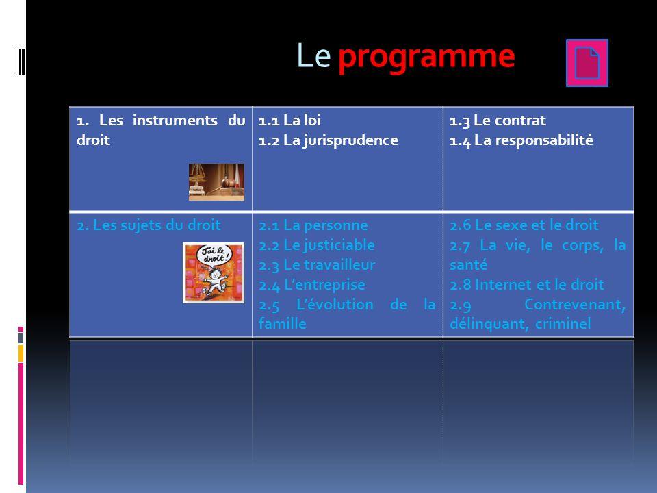 Le programme 1. Les instruments du droit 1.1 La loi