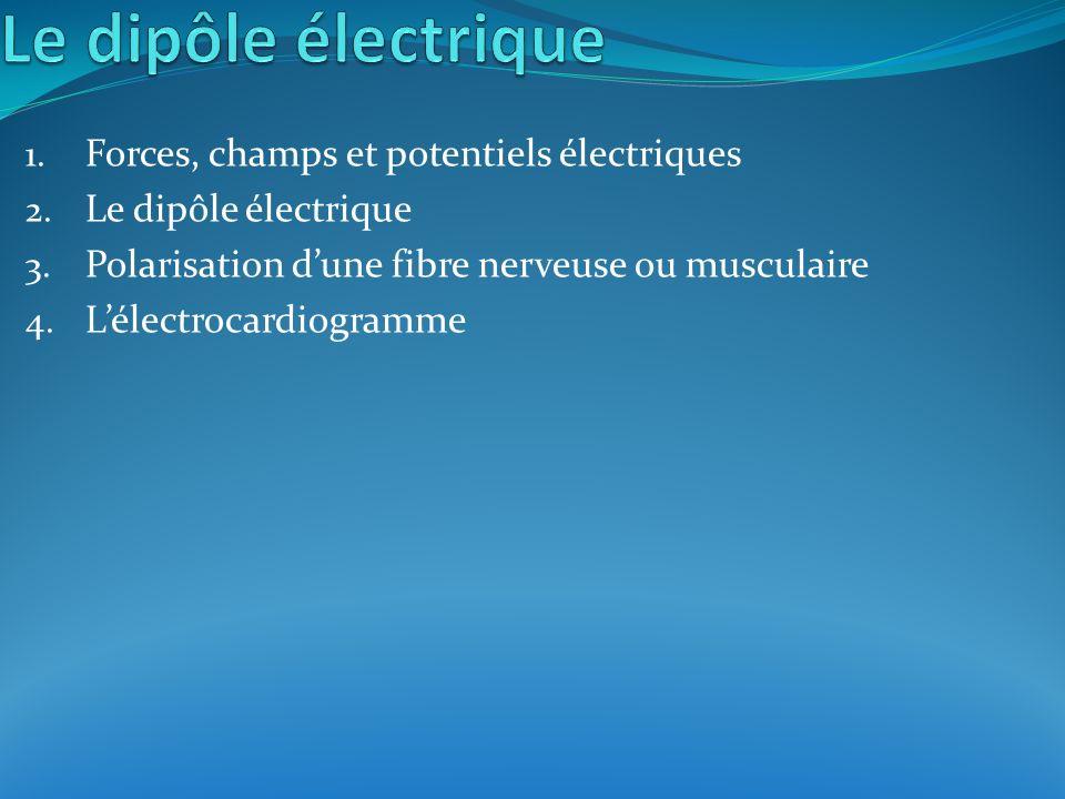 Le dipôle électrique Forces, champs et potentiels électriques