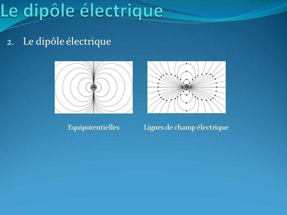 Le dipôle électrique Le dipôle électrique Equipotentielles