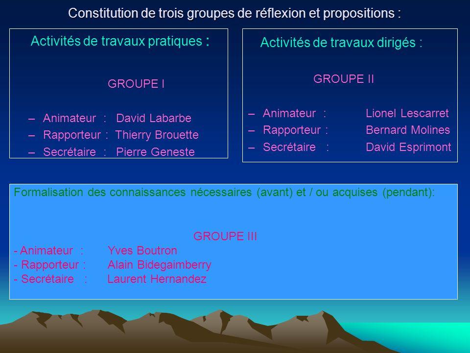 Constitution de trois groupes de réflexion et propositions :