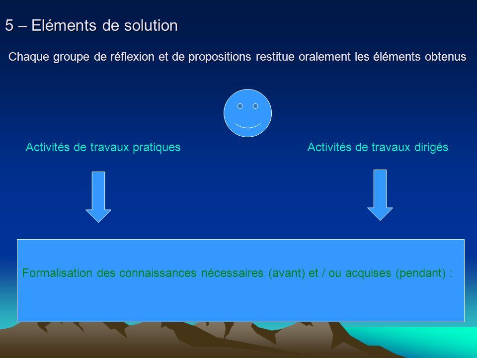 5 – Eléments de solution Chaque groupe de réflexion et de propositions restitue oralement les éléments obtenus