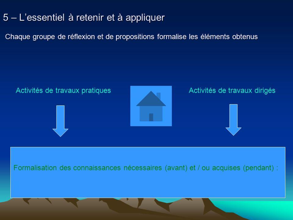 5 – L'essentiel à retenir et à appliquer Chaque groupe de réflexion et de propositions formalise les éléments obtenus