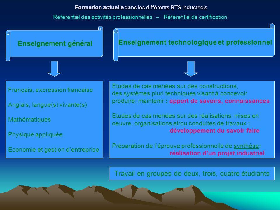 Formation actuelle dans les différents BTS industriels