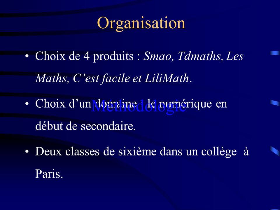 Organisation Méthodologie