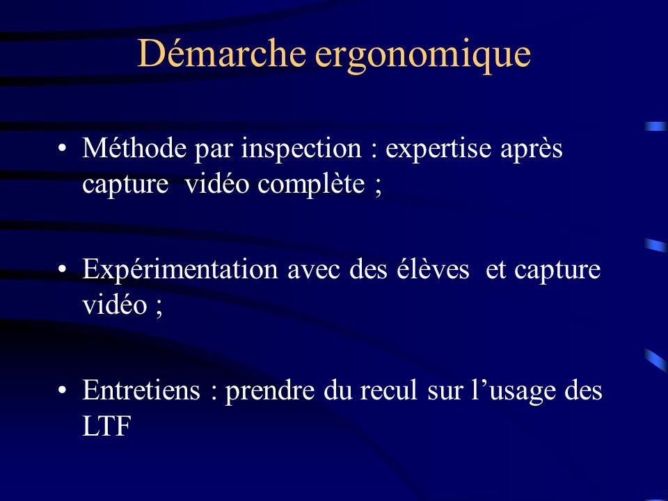 Démarche ergonomique Méthode par inspection : expertise après capture vidéo complète ; Expérimentation avec des élèves et capture vidéo ;