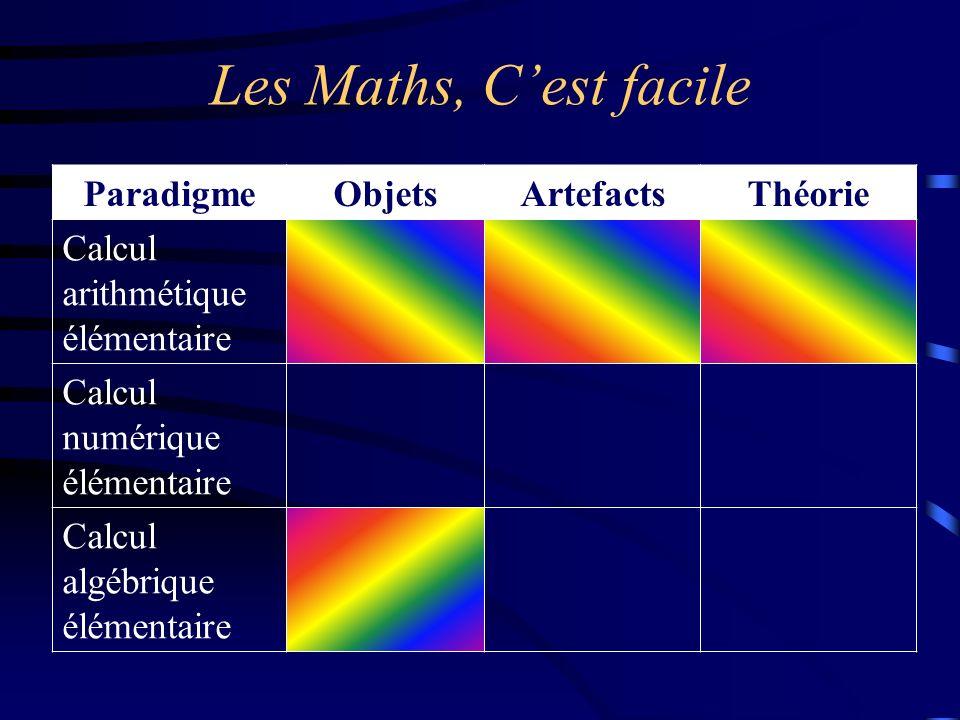 Les Maths, C'est facile Paradigme Objets Artefacts Théorie