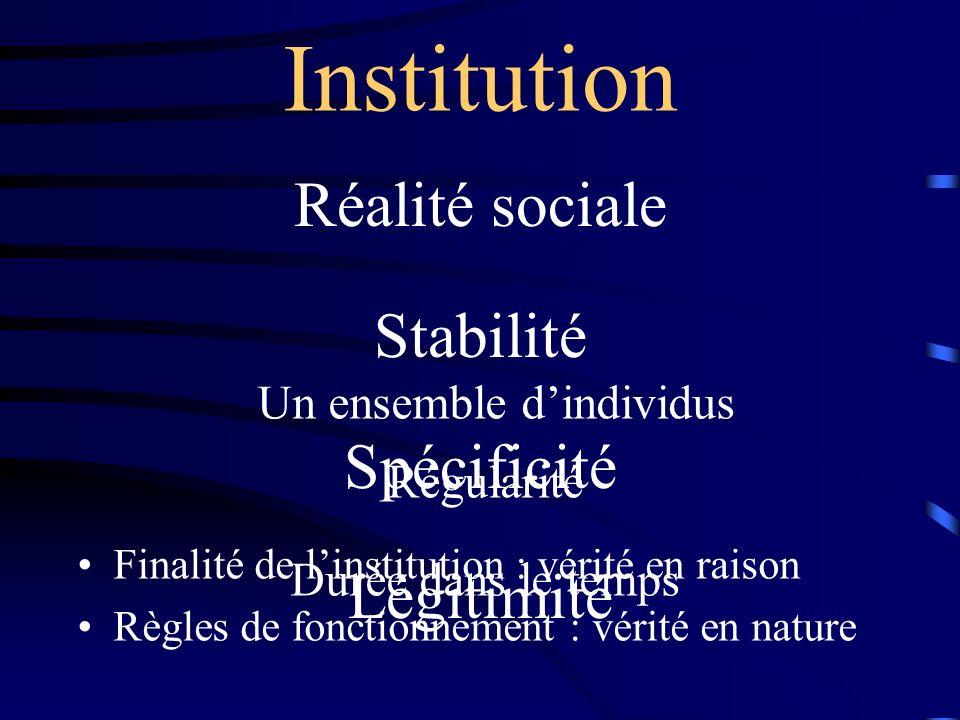 Institution Réalité sociale Stabilité Spécificité Légitimité