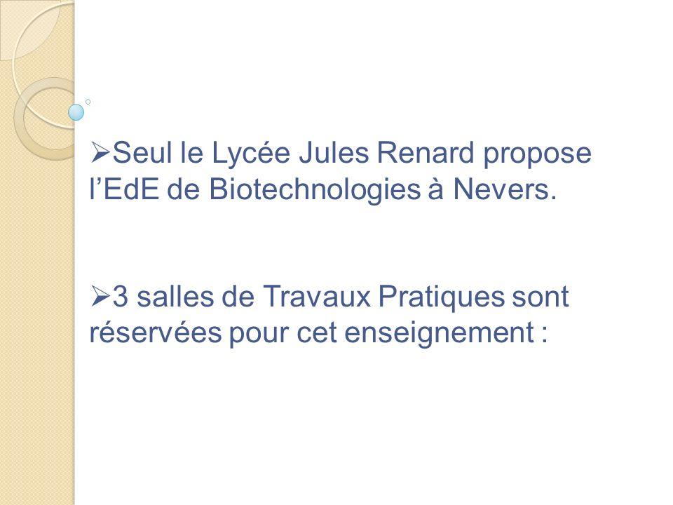 Seul le Lycée Jules Renard propose l'EdE de Biotechnologies à Nevers.