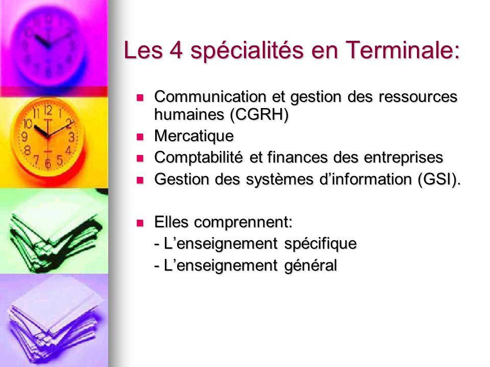 Les 4 spécialités en Terminale: