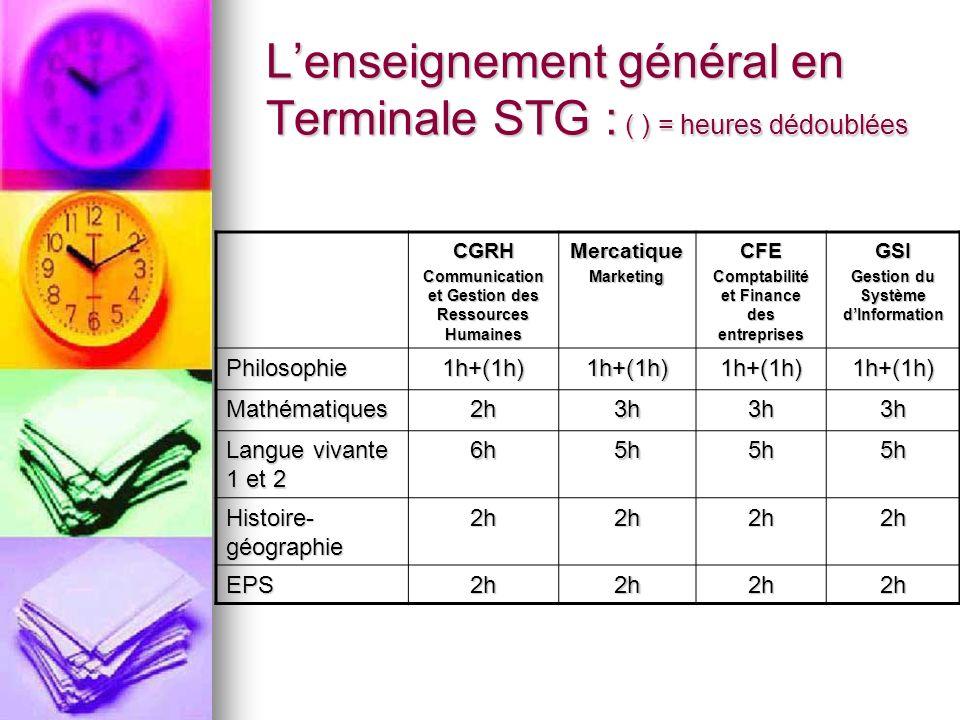 L'enseignement général en Terminale STG : ( ) = heures dédoublées