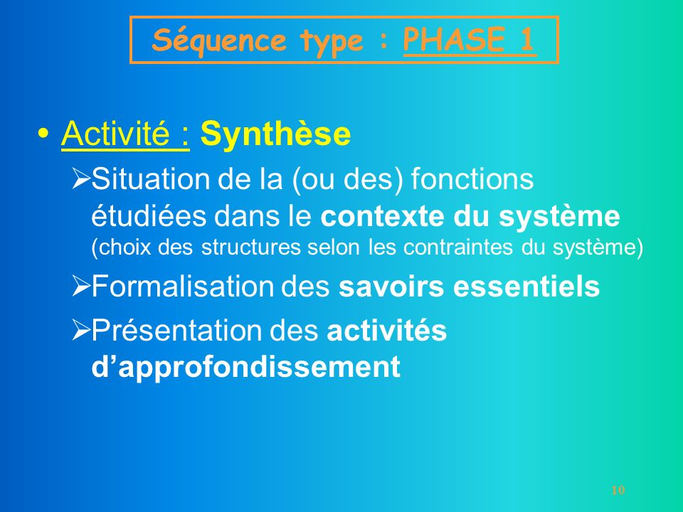Activité : Synthèse Séquence type : PHASE 1