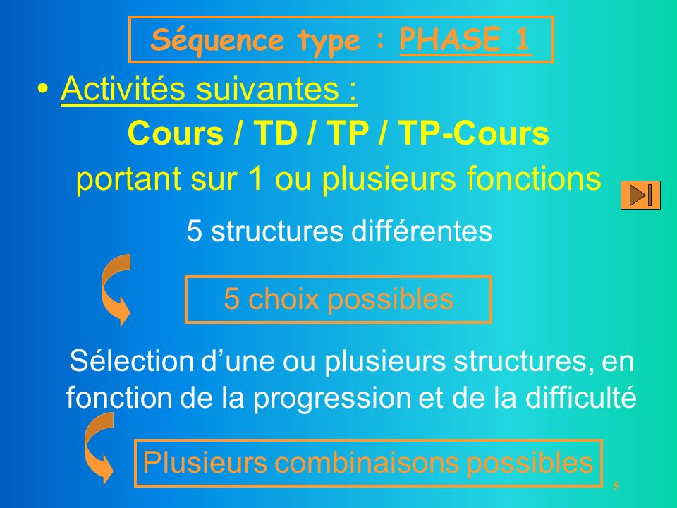 Cours / TD / TP / TP-Cours