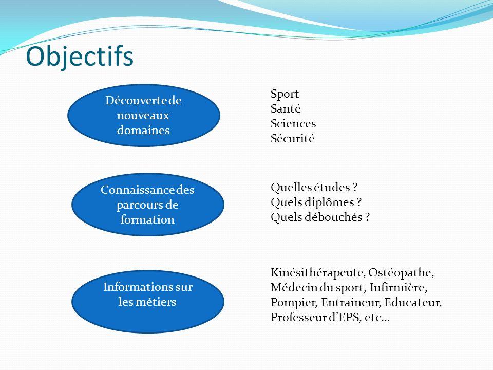 Objectifs Sport Découverte de nouveaux domaines Santé Sciences