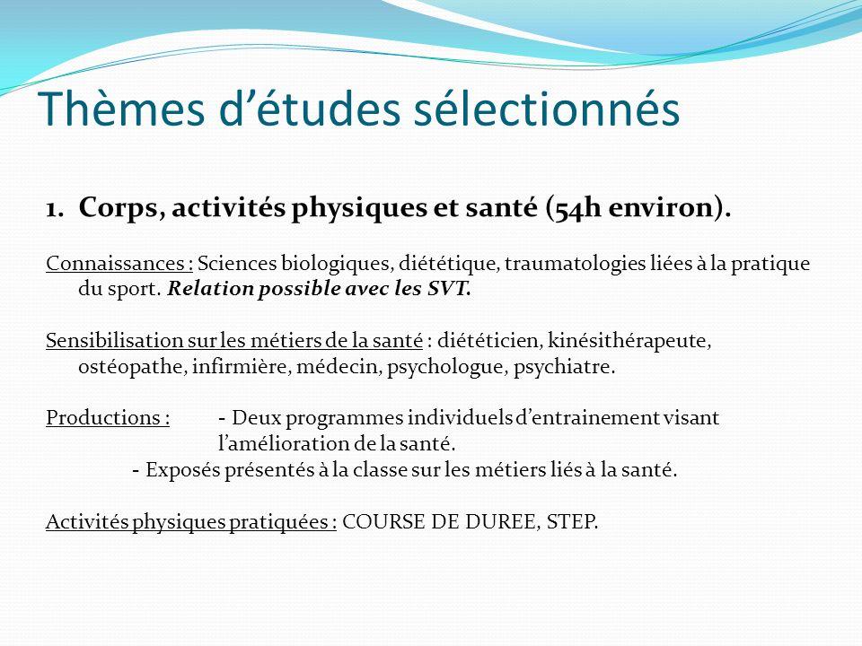 Thèmes d'études sélectionnés