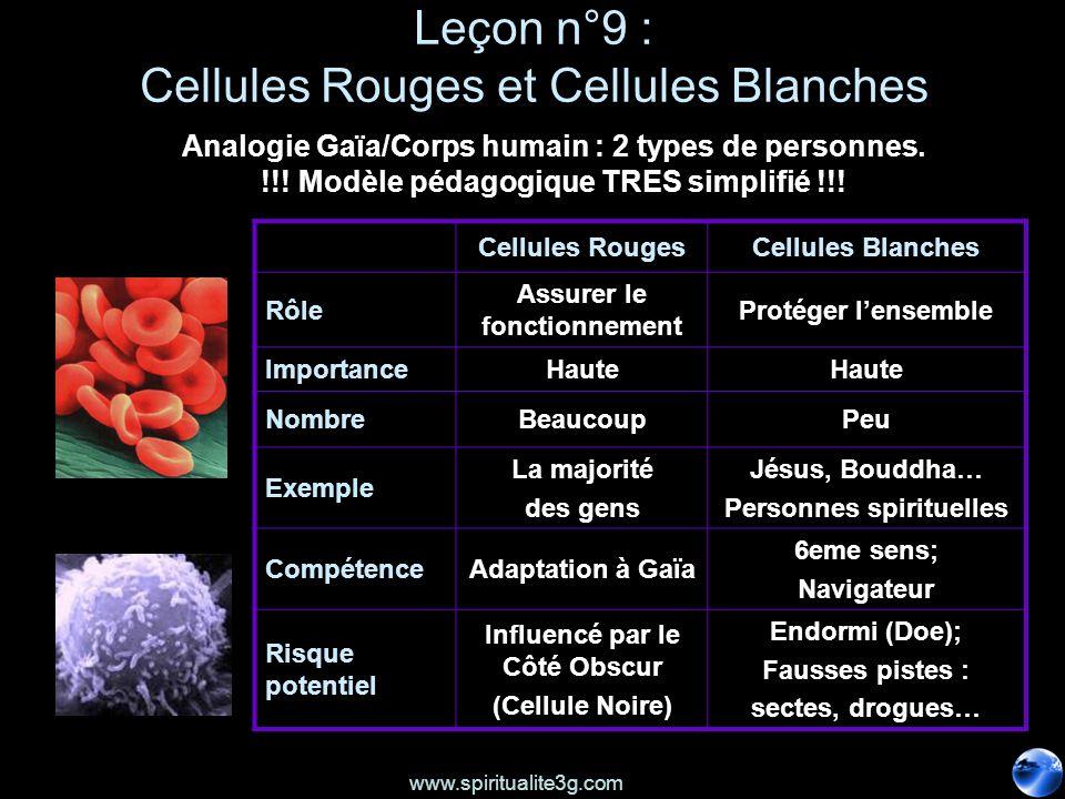 Leçon n°9 : Cellules Rouges et Cellules Blanches