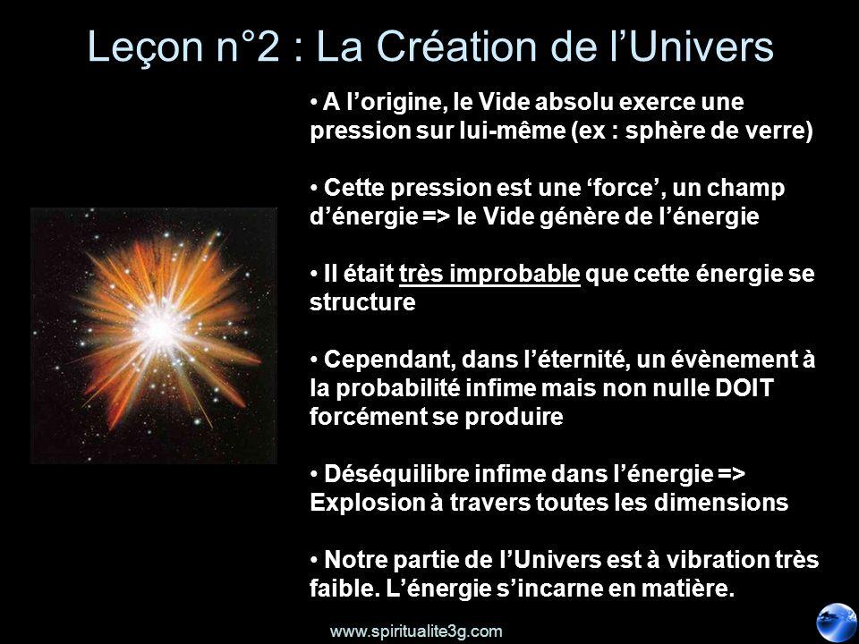 Leçon n°2 : La Création de l'Univers