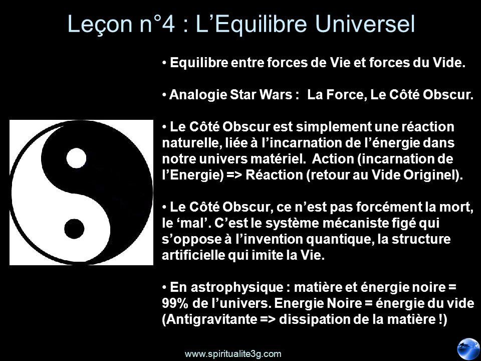 Leçon n°4 : L'Equilibre Universel