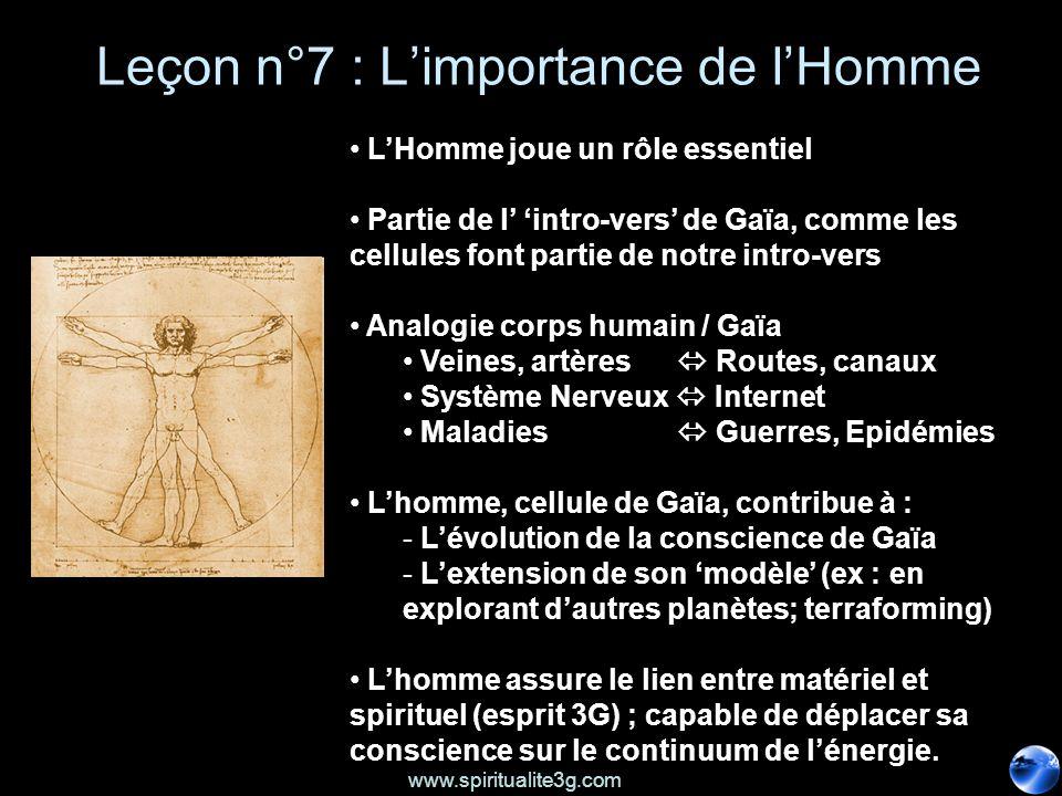 Leçon n°7 : L'importance de l'Homme