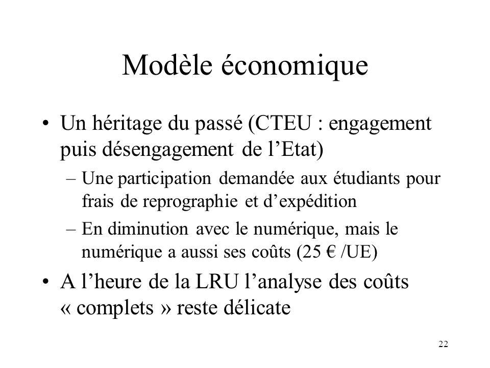 Modèle économique Un héritage du passé (CTEU : engagement puis désengagement de l'Etat)
