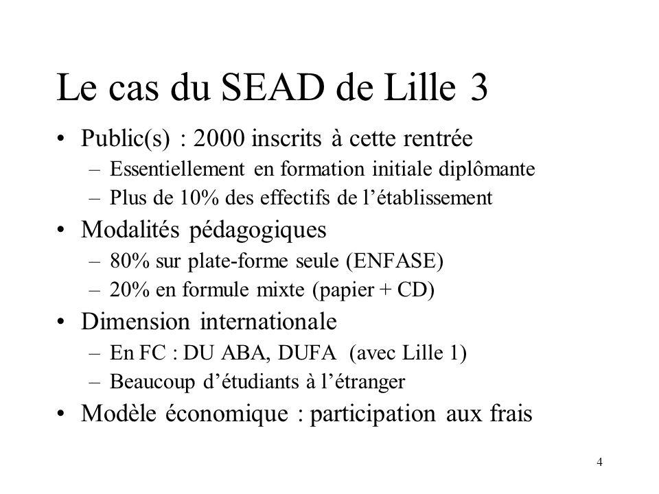 Le cas du SEAD de Lille 3 Public(s) : 2000 inscrits à cette rentrée