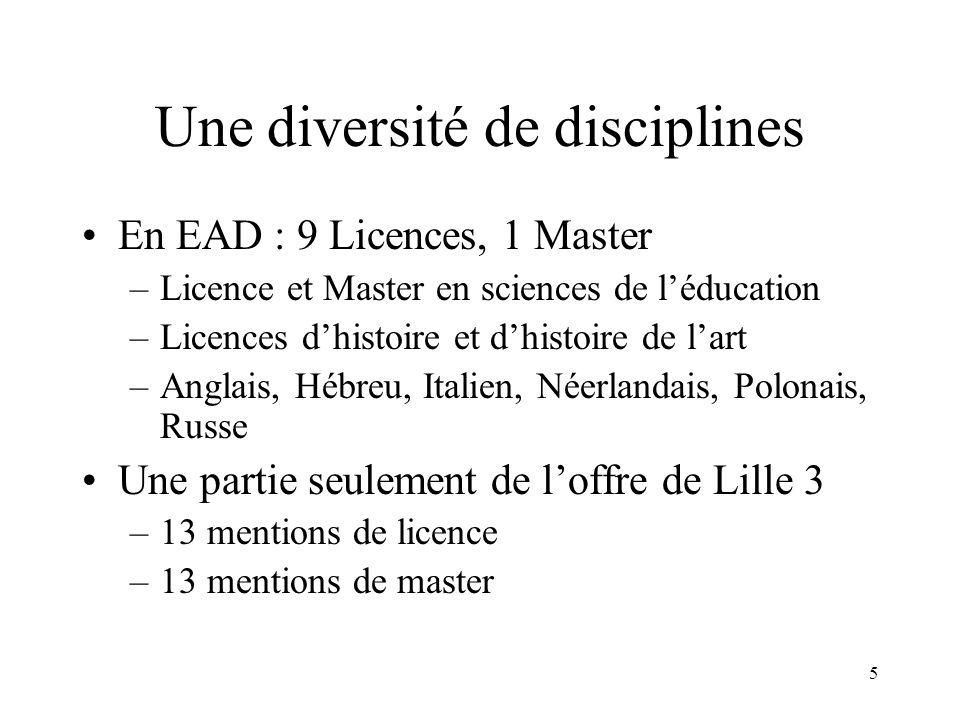 Une diversité de disciplines