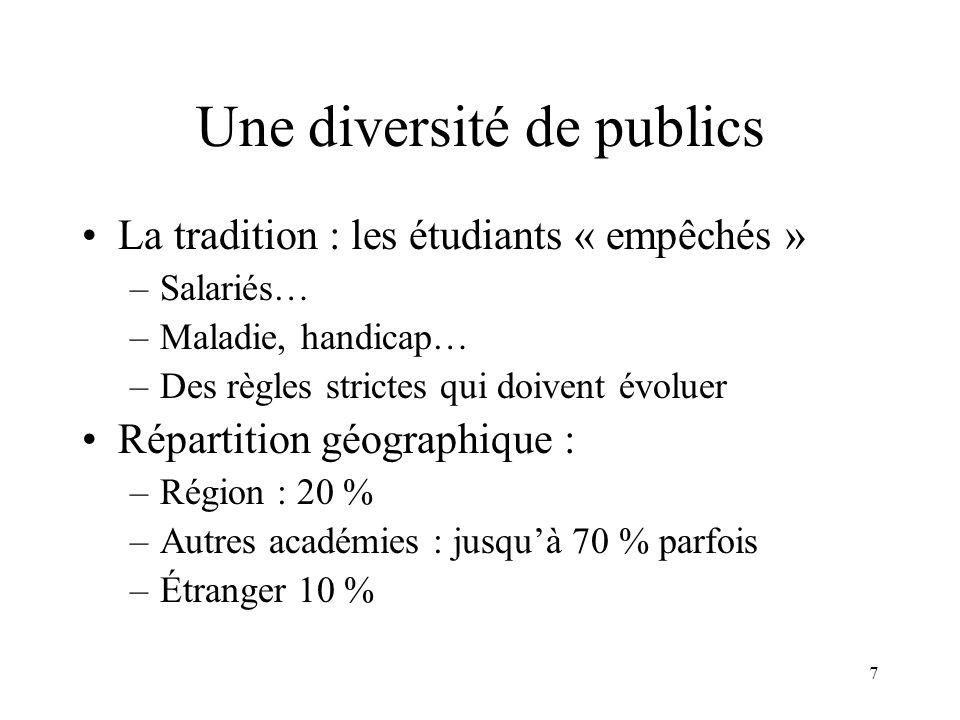 Une diversité de publics
