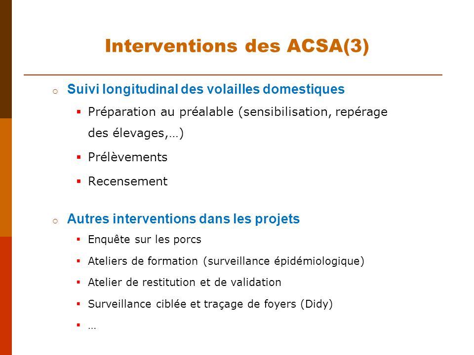 Interventions des ACSA(3)