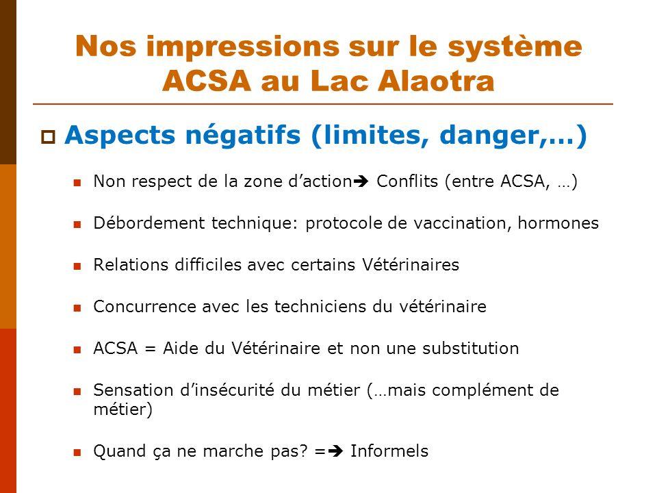 Nos impressions sur le système ACSA au Lac Alaotra