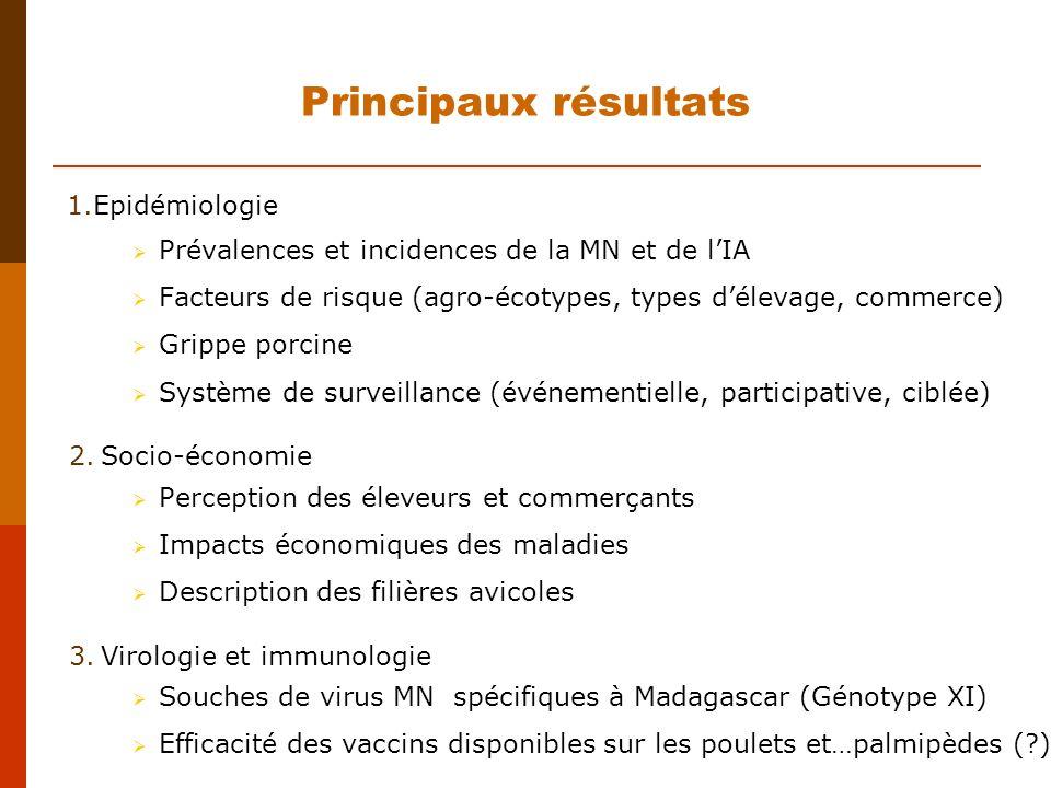 Principaux résultats Epidémiologie