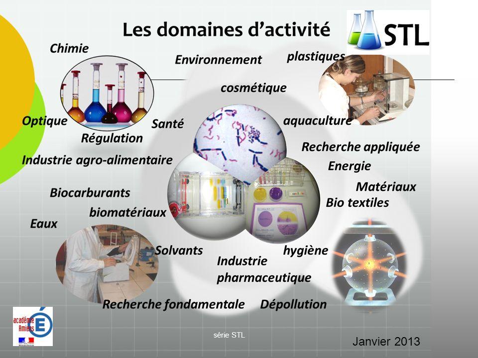 Janvier 2013 Des domaines d'applications multiples,